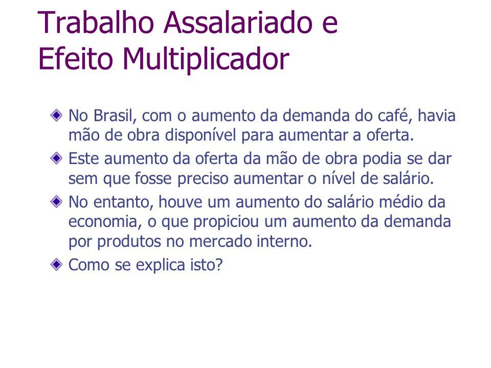 Trabalho Assalariado e Efeito Multiplicador No Brasil, com o aumento da demanda do café, havia mão de obra disponível para aumentar a oferta. Este aum