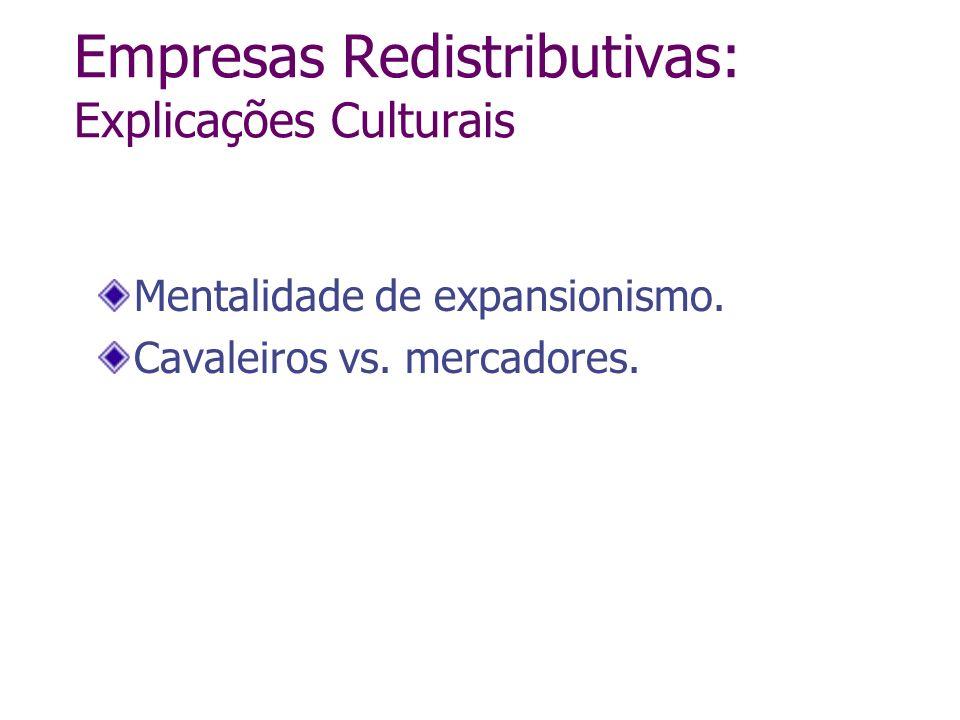 Empresas Redistributivas: Explicações Culturais Mentalidade de expansionismo. Cavaleiros vs. mercadores.