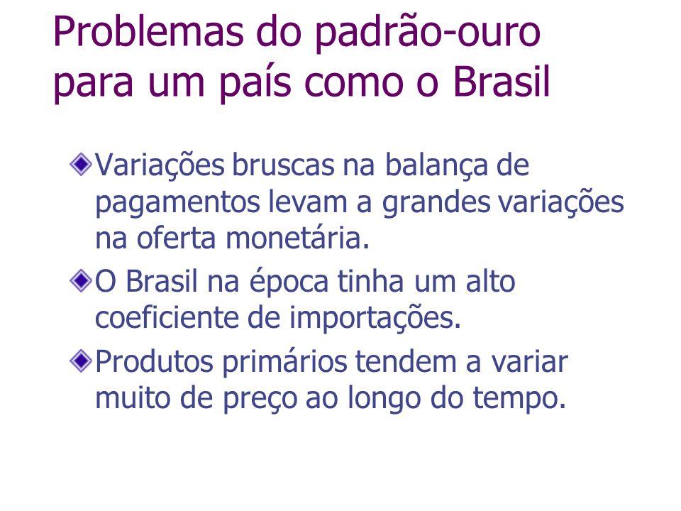 Problemas do padrão-ouro para um país como o Brasil Variações bruscas na balança de pagamentos levam a grandes variações na oferta monetária. O Brasil