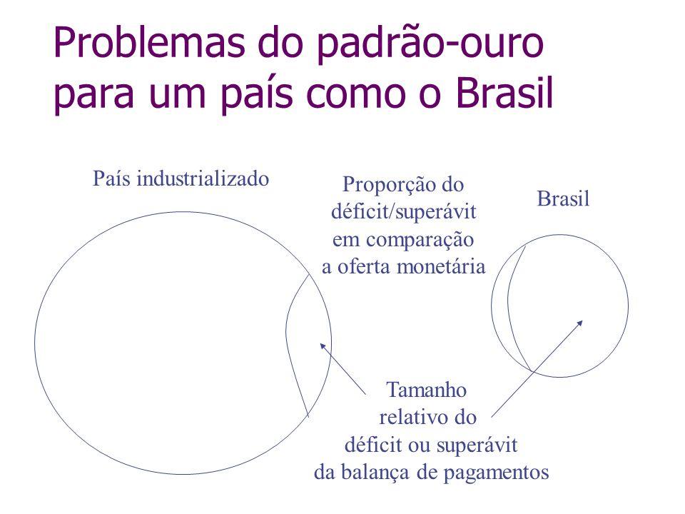 Problemas do padrão-ouro para um país como o Brasil País industrializado Proporção do déficit/superávit em comparação a oferta monetária Tamanho relat