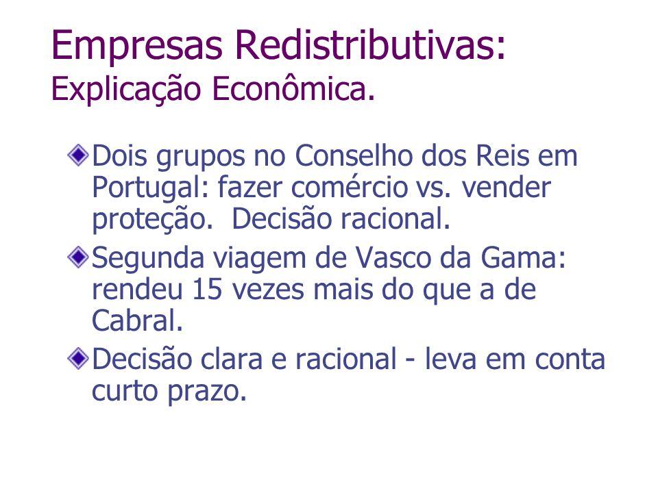 Dois grupos no Conselho dos Reis em Portugal: fazer comércio vs. vender proteção. Decisão racional. Segunda viagem de Vasco da Gama: rendeu 15 vezes m