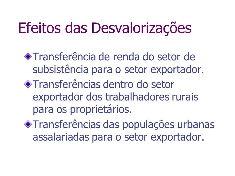 Efeitos das Desvalorizações Transferência de renda do setor de subsistência para o setor exportador. Transferências dentro do setor exportador dos tra