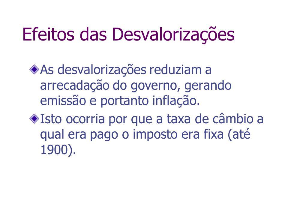 Efeitos das Desvalorizações As desvalorizações reduziam a arrecadação do governo, gerando emissão e portanto inflação. Isto ocorria por que a taxa de
