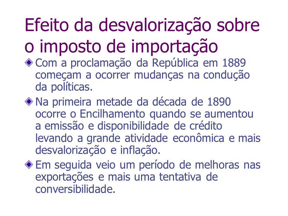 Com a proclamação da República em 1889 começam a ocorrer mudanças na condução da políticas. Na primeira metade da década de 1890 ocorre o Encilhamento