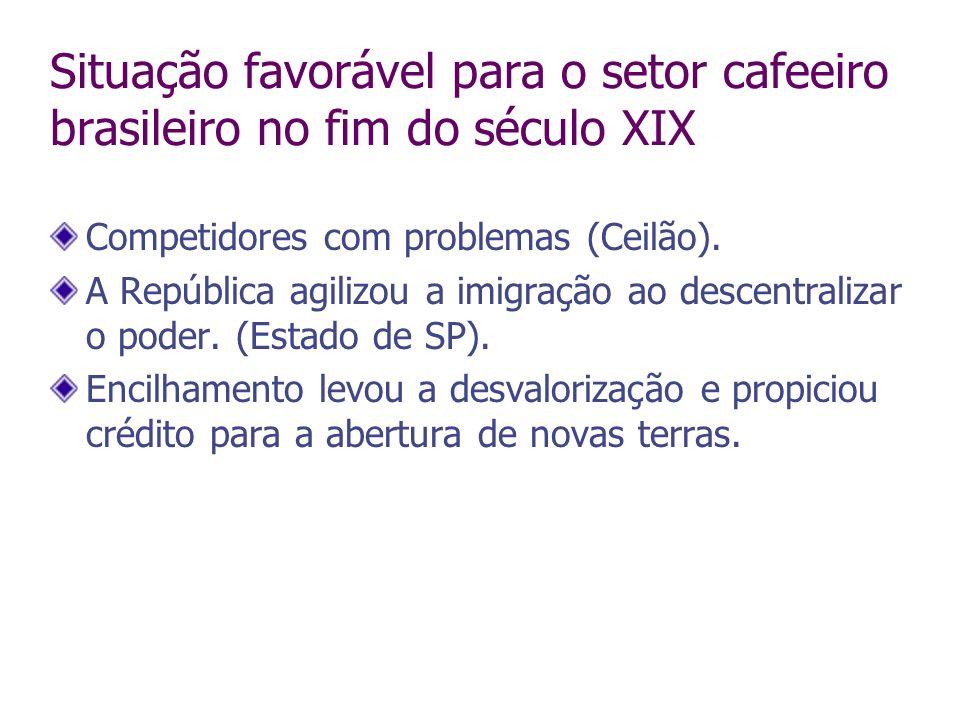 Situação favorável para o setor cafeeiro brasileiro no fim do século XIX Competidores com problemas (Ceilão). A República agilizou a imigração ao desc