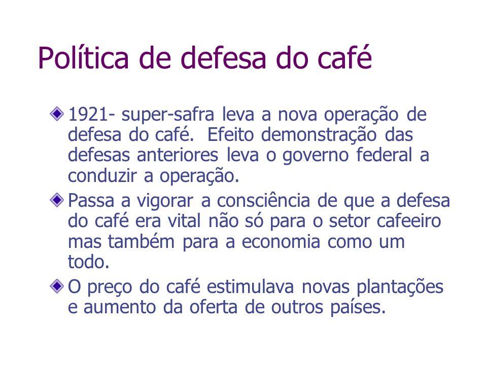 Política de defesa do café 1921- super-safra leva a nova operação de defesa do café. Efeito demonstração das defesas anteriores leva o governo federal