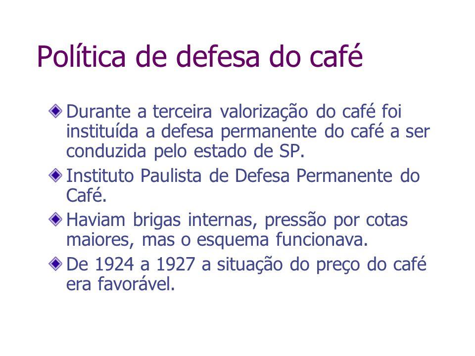 Política de defesa do café Durante a terceira valorização do café foi instituída a defesa permanente do café a ser conduzida pelo estado de SP. Instit