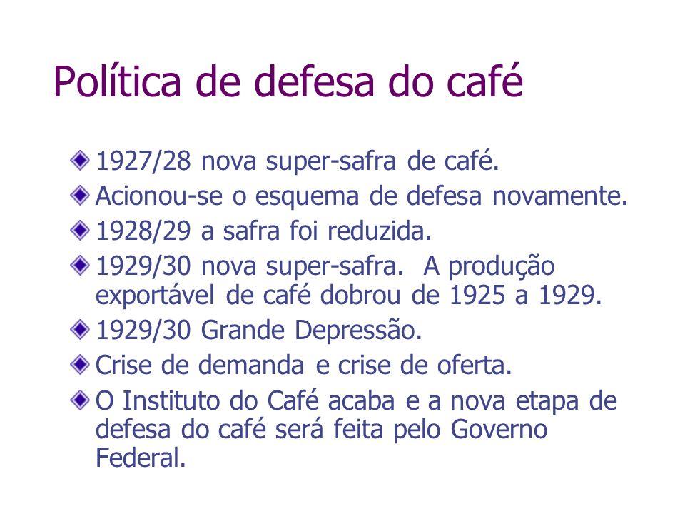 Política de defesa do café 1927/28 nova super-safra de café. Acionou-se o esquema de defesa novamente. 1928/29 a safra foi reduzida. 1929/30 nova supe