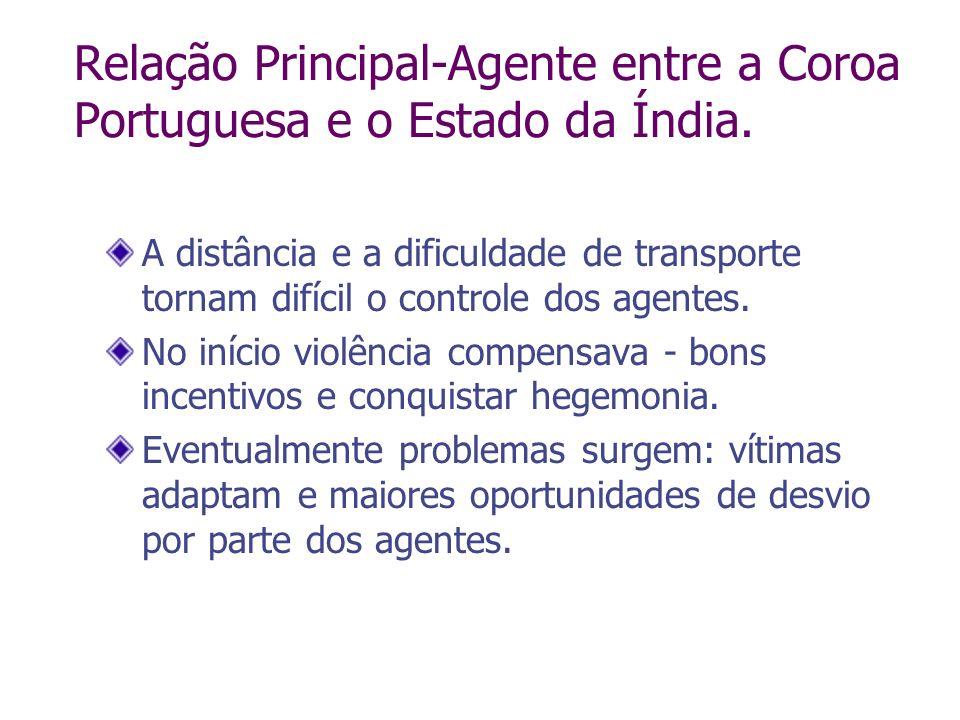 Relação Principal-Agente entre a Coroa Portuguesa e o Estado da Índia. A distância e a dificuldade de transporte tornam difícil o controle dos agentes