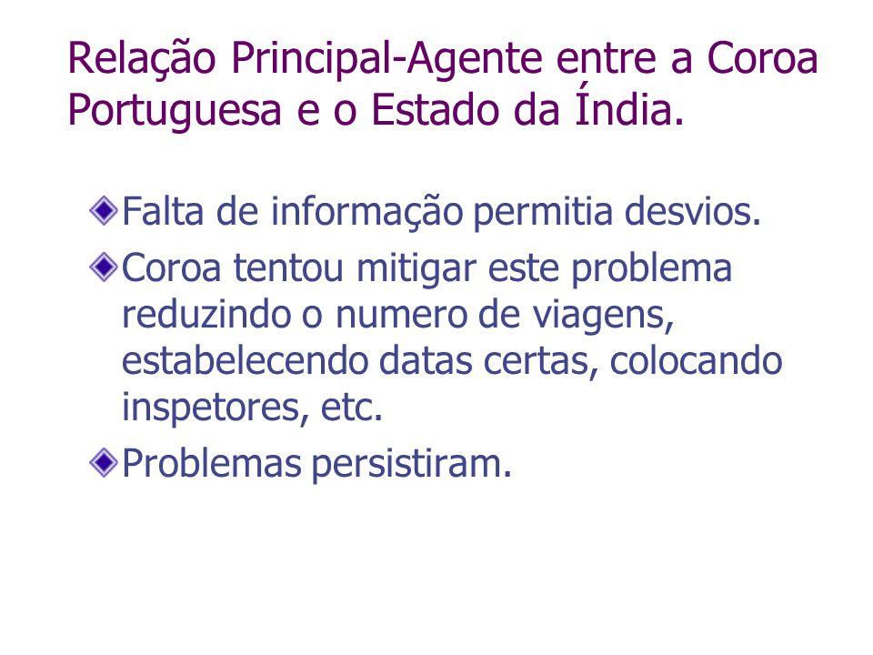 Relação Principal-Agente entre a Coroa Portuguesa e o Estado da Índia. Falta de informação permitia desvios. Coroa tentou mitigar este problema reduzi