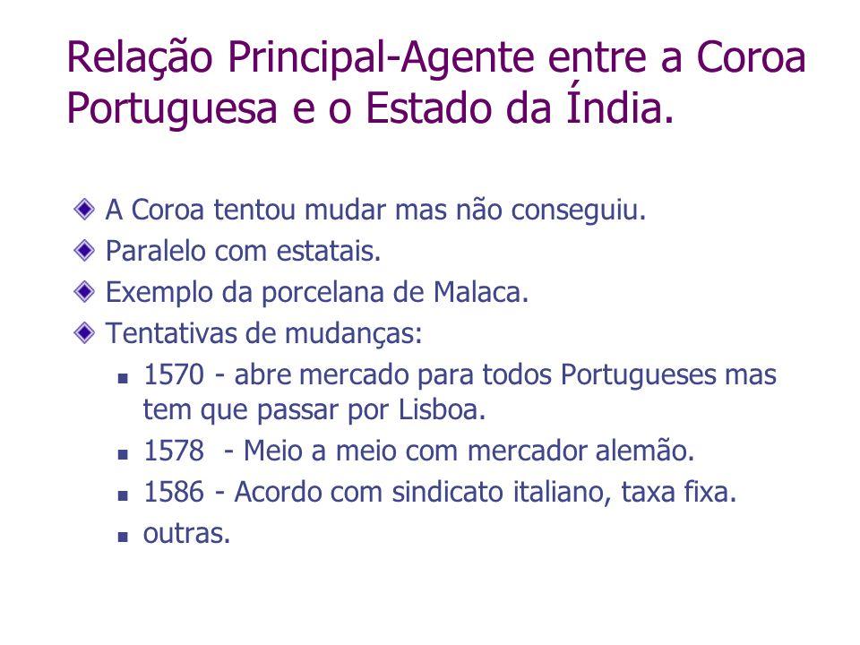 Relação Principal-Agente entre a Coroa Portuguesa e o Estado da Índia. A Coroa tentou mudar mas não conseguiu. Paralelo com estatais. Exemplo da porce