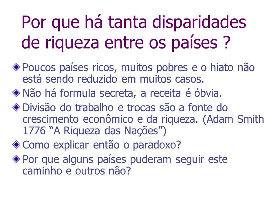 Setor de Subsistência Setor Exportador 10 pessoas Salário = 2 Salário = 8 Salário Médio = (10 x 2 ) + (10 x 8) 20 = 100/20 = 5