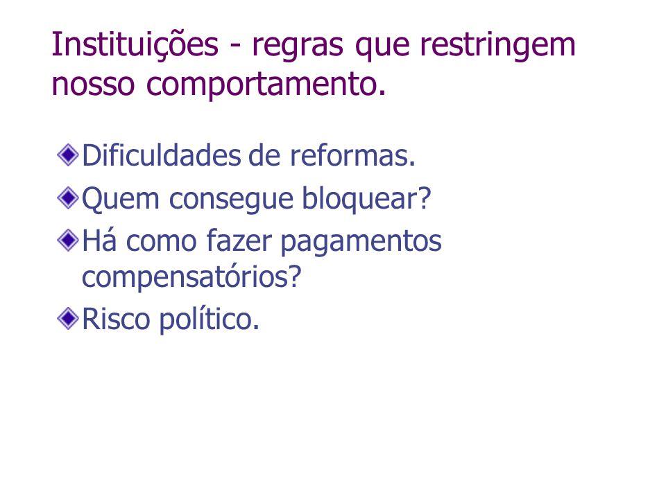 Instituições - regras que restringem nosso comportamento. Dificuldades de reformas. Quem consegue bloquear? Há como fazer pagamentos compensatórios? R