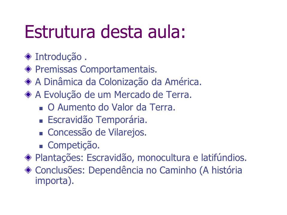 Estrutura desta aula: Introdução. Premissas Comportamentais. A Dinâmica da Colonização da América. A Evolução de um Mercado de Terra. O Aumento do Val