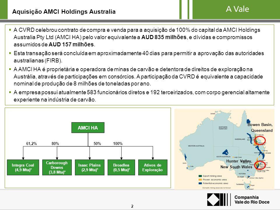 2 A CVRD celebrou contrato de compra e venda para a aquisição de 100% do capital da AMCI Holdings Australia Pty Ltd (AMCI HA) pelo valor equivalente a