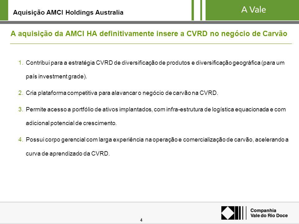 4 A aquisição da AMCI HA definitivamente insere a CVRD no negócio de Carvão 1.Contribui para a estratégia CVRD de diversificação de produtos e diversi