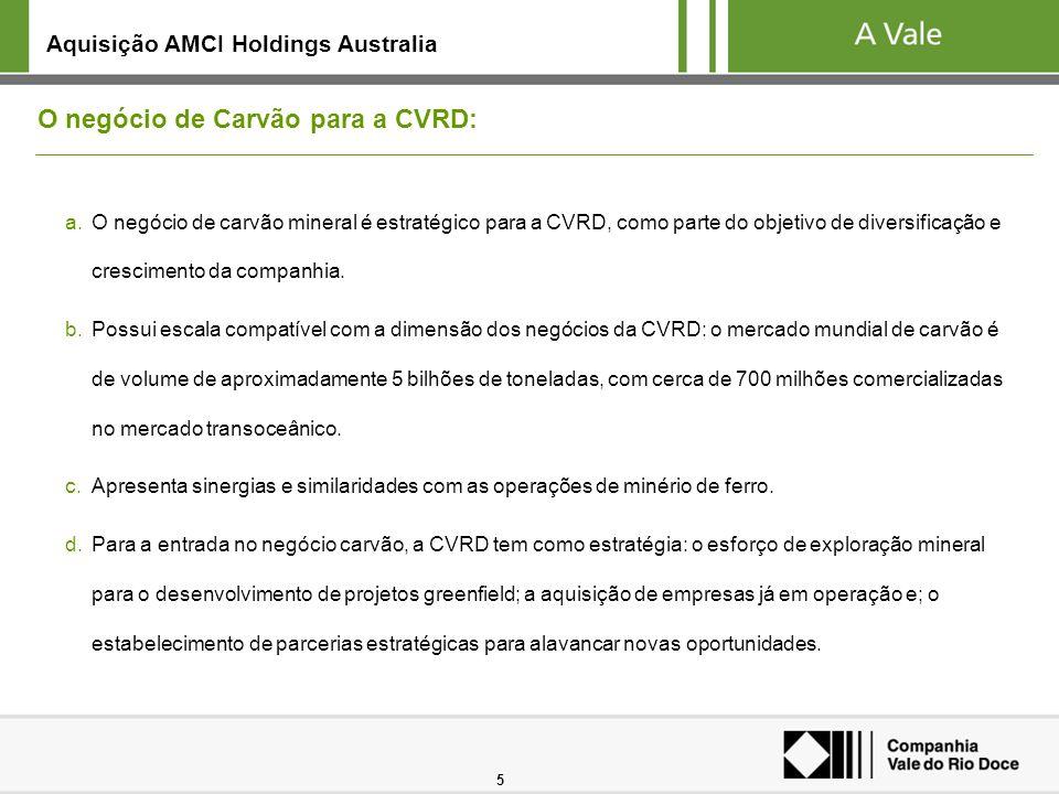 5 O negócio de Carvão para a CVRD: a.O negócio de carvão mineral é estratégico para a CVRD, como parte do objetivo de diversificação e crescimento da