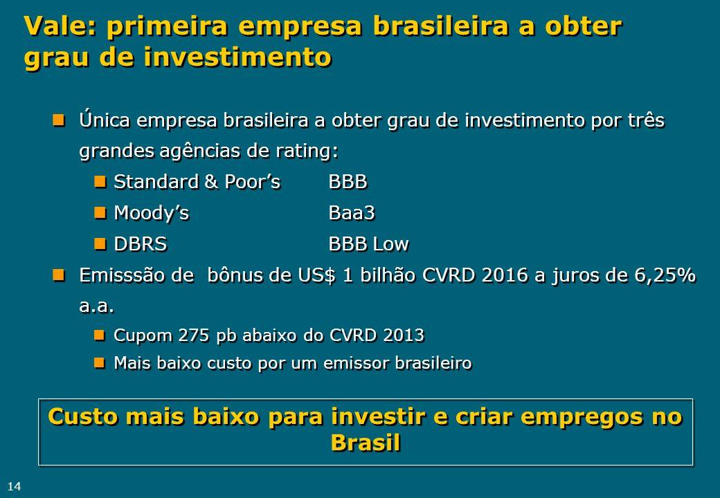14 Vale: primeira empresa brasileira a obter grau de investimento nÚnica empresa brasileira a obter grau de investimento por três grandes agências de