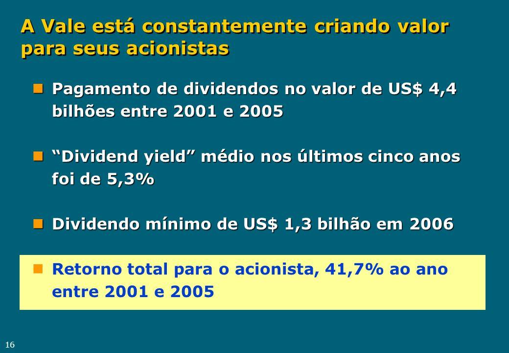 16 A Vale está constantemente criando valor para seus acionistas nPagamento de dividendos no valor de US$ 4,4 bilhões entre 2001 e 2005 nDividend yiel