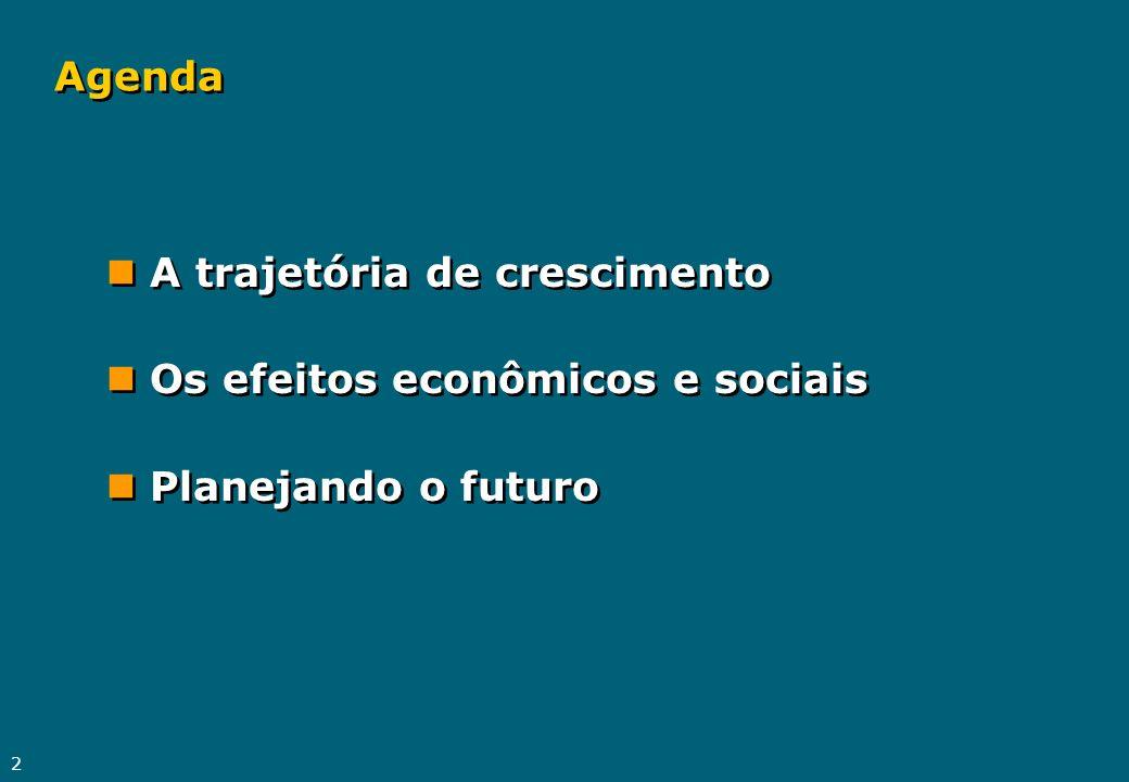 2 Agenda nA trajetória de crescimento nOs efeitos econômicos e sociais nPlanejando o futuro nA trajetória de crescimento nOs efeitos econômicos e soci