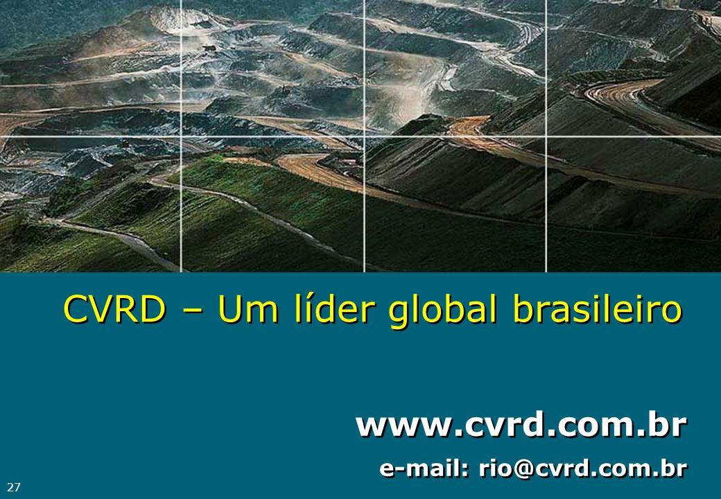 27 www.cvrd.com.br e-mail: rio@cvrd.com.br www.cvrd.com.br e-mail: rio@cvrd.com.br CVRD – Um líder global brasileiro
