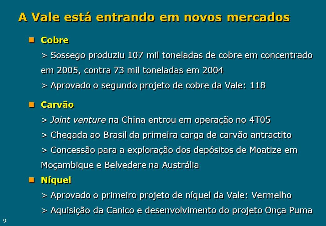 9 A Vale está entrando em novos mercados nCobre > Sossego produziu 107 mil toneladas de cobre em concentrado em 2005, contra 73 mil toneladas em 2004