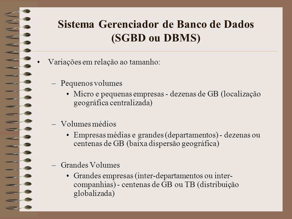 Variações em relação ao tamanho: –Pequenos volumes Micro e pequenas empresas - dezenas de GB (localização geográfica centralizada) –Volumes médios Empresas médias e grandes (departamentos) - dezenas ou centenas de GB (baixa dispersão geográfica) –Grandes Volumes Grandes empresas (inter-departamentos ou inter- companhias) - centenas de GB ou TB (distribuição globalizada)