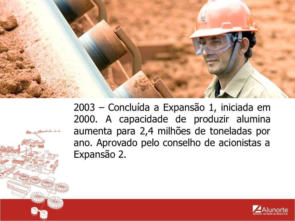 2003 – Concluída a Expansão 1, iniciada em 2000. A capacidade de produzir alumina aumenta para 2,4 milhões de toneladas por ano. Aprovado pelo conselh