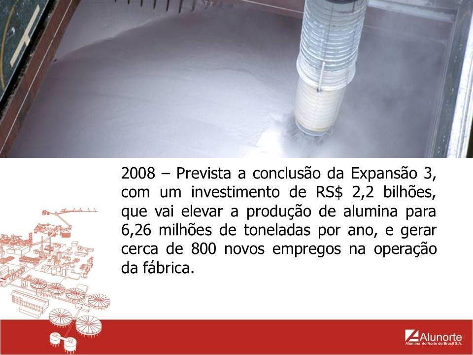 2008 – Prevista a conclusão da Expansão 3, com um investimento de RS$ 2,2 bilhões, que vai elevar a produção de alumina para 6,26 milhões de toneladas