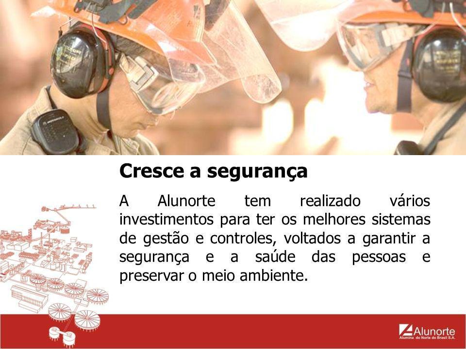 Cresce a segurança A Alunorte tem realizado vários investimentos para ter os melhores sistemas de gestão e controles, voltados a garantir a segurança