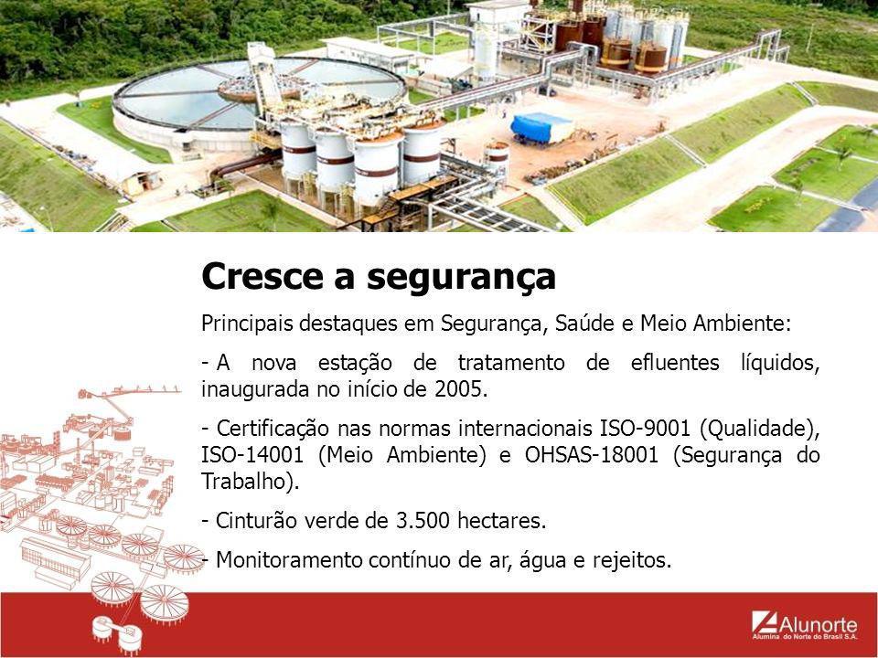 Cresce a segurança Principais destaques em Segurança, Saúde e Meio Ambiente: - A nova estação de tratamento de efluentes líquidos, inaugurada no iníci