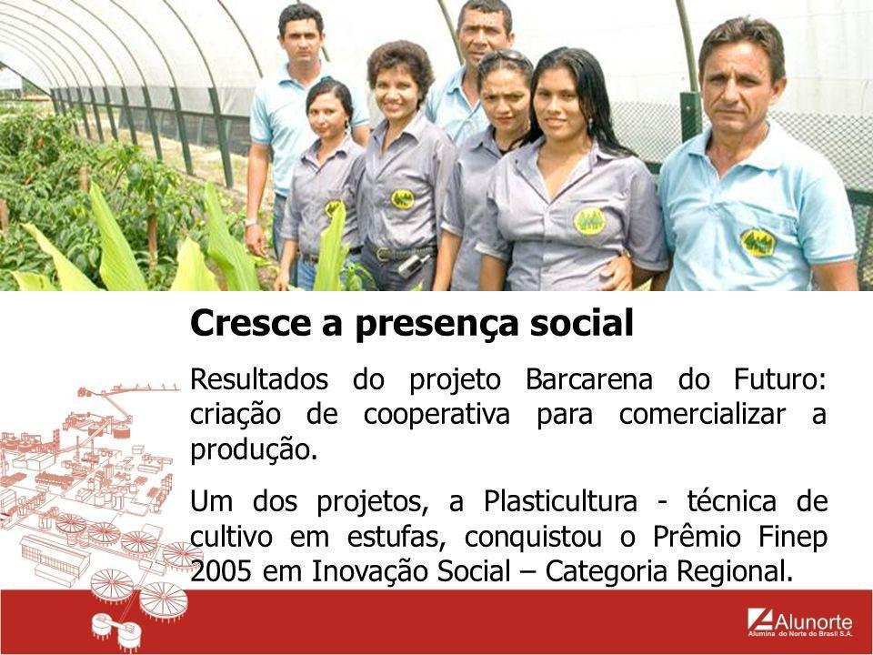 Cresce a presença social Resultados do projeto Barcarena do Futuro: criação de cooperativa para comercializar a produção. Um dos projetos, a Plasticul
