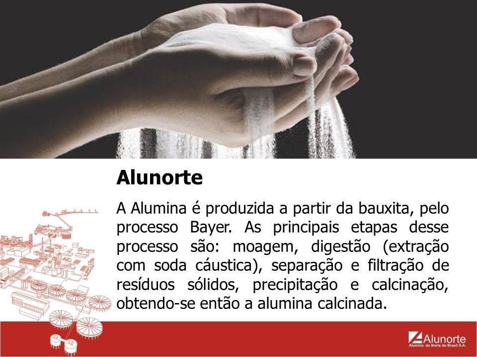 Alunorte A Alumina é produzida a partir da bauxita, pelo processo Bayer. As principais etapas desse processo são: moagem, digestão (extração com soda