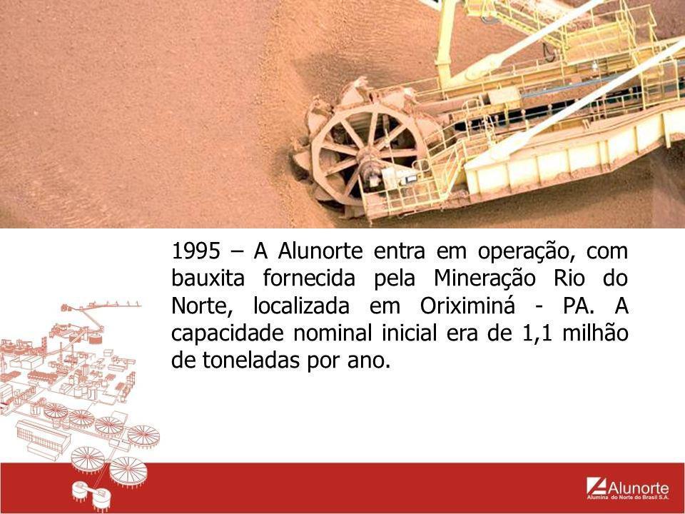 1995 – A Alunorte entra em operação, com bauxita fornecida pela Mineração Rio do Norte, localizada em Oriximiná - PA. A capacidade nominal inicial era