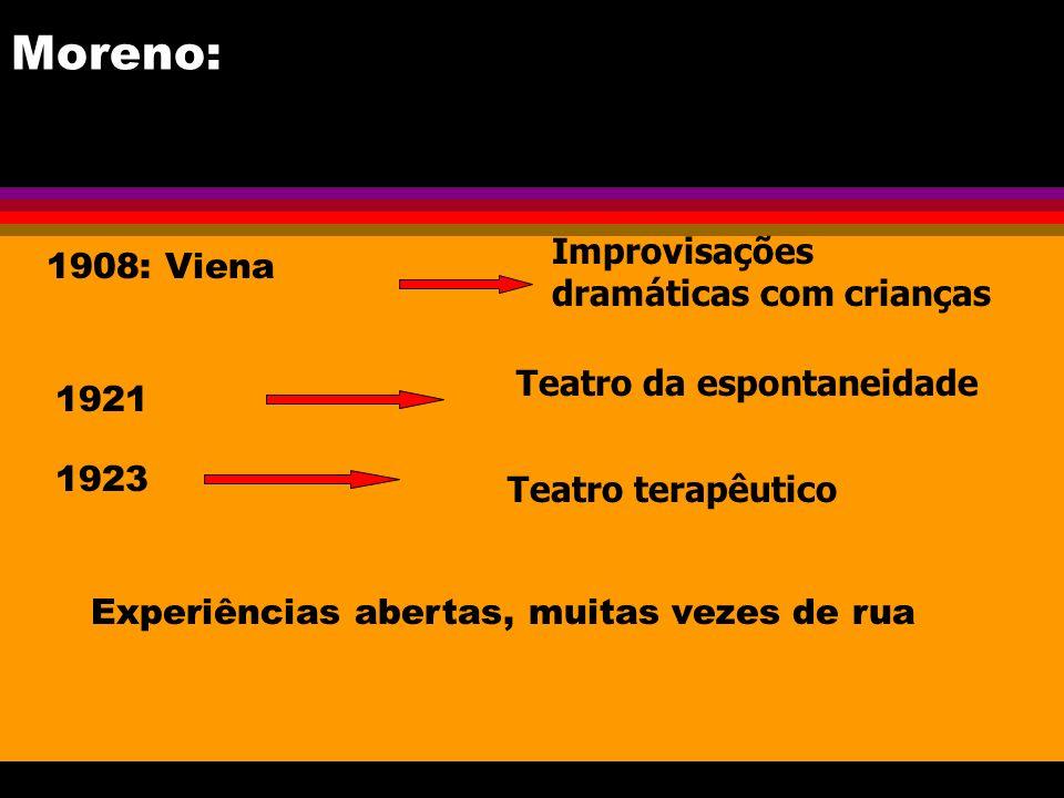 Moreno: 1908: Viena Improvisações dramáticas com crianças 1921 Teatro da espontaneidade Teatro terapêutico 1923 Experiências abertas, muitas vezes de rua