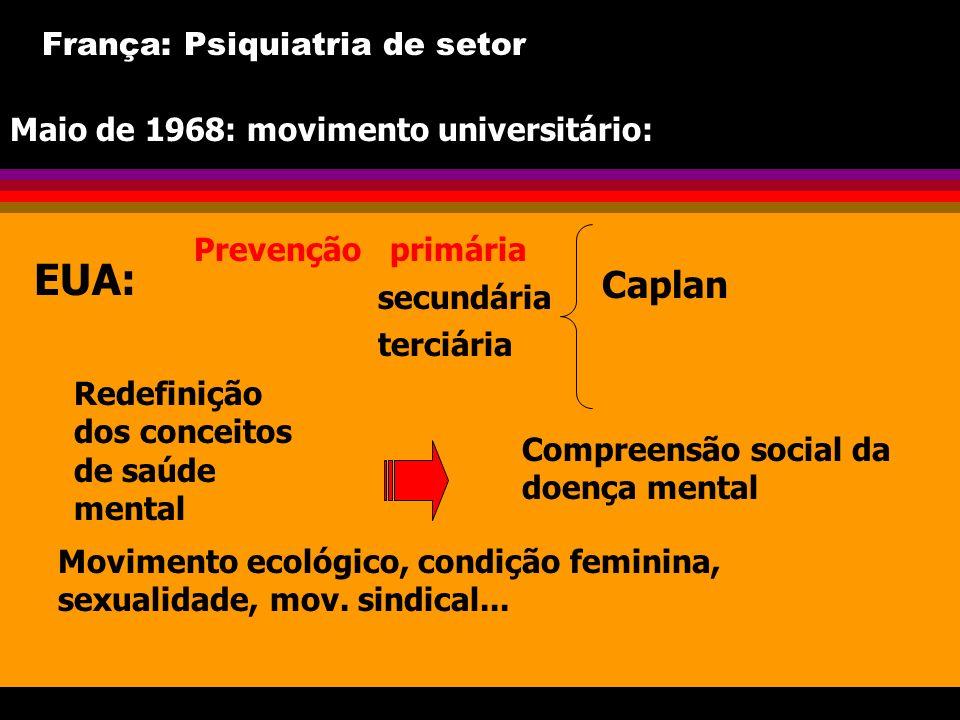 França: Psiquiatria de setor EUA: Prevenção primária secundária terciária Redefinição dos conceitos de saúde mental Maio de 1968: movimento universitário: Movimento ecológico, condição feminina, sexualidade, mov.