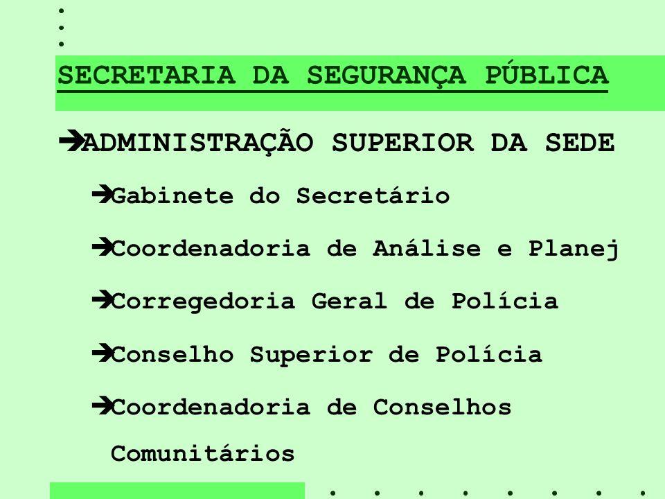 SECRETARIA DA SEGURANÇA PÚBLICA èADMINISTRAÇÃO SUPERIOR DA SEDE èGabinete do Secretário èCoordenadoria de Análise e Planej èCorregedoria Geral de Polí