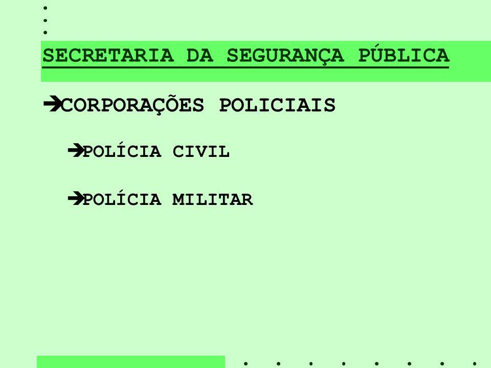 SECRETARIA DA SEGURANÇA PÚBLICA èCORPORAÇÕES POLICIAIS èPOLÍCIA CIVIL èPOLÍCIA MILITAR