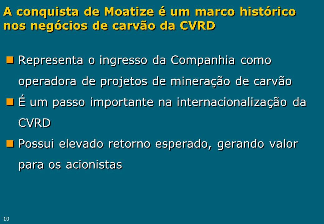 10 A conquista de Moatize é um marco histórico nos negócios de carvão da CVRD nRepresenta o ingresso da Companhia como operadora de projetos de minera