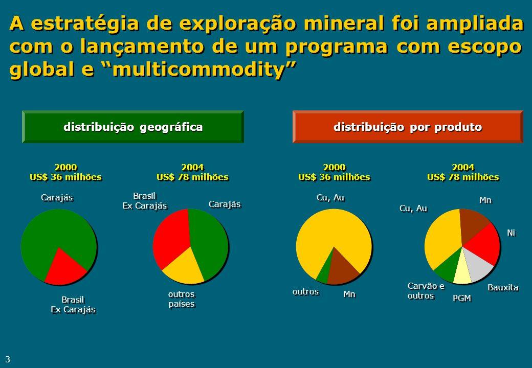 3 A estratégia de exploração mineral foi ampliada com o lançamento de um programa com escopo global e multicommodity distribuição geográfica distribui