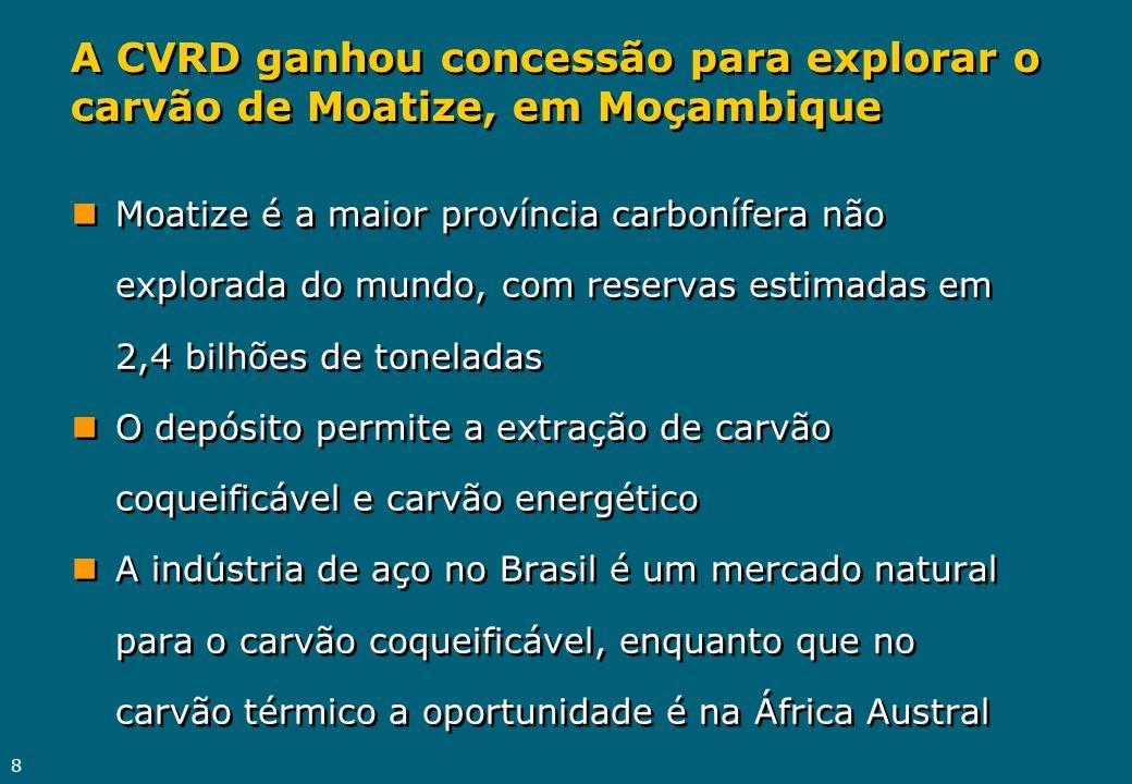 8 A CVRD ganhou concessão para explorar o carvão de Moatize, em Moçambique nMoatize é a maior província carbonífera não explorada do mundo, com reserv