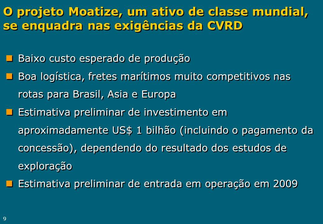 9 O projeto Moatize, um ativo de classe mundial, se enquadra nas exigências da CVRD nBaixo custo esperado de produção nBoa logística, fretes marítimos