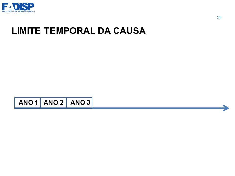 LIMITE TEMPORAL DA CAUSA ANO 1 ANO 2 ANO 3 39