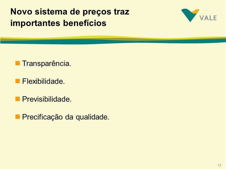 13 nTransparência. nFlexibilidade. nPrevisibilidade.