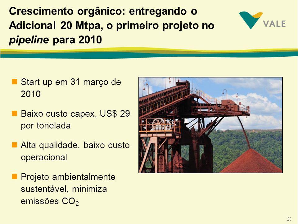 23 nStart up em 31 março de 2010 nBaixo custo capex, US$ 29 por tonelada nAlta qualidade, baixo custo operacional nProjeto ambientalmente sustentável, minimiza emissões CO 2 Crescimento orgânico: entregando o Adicional 20 Mtpa, o primeiro projeto no pipeline para 2010