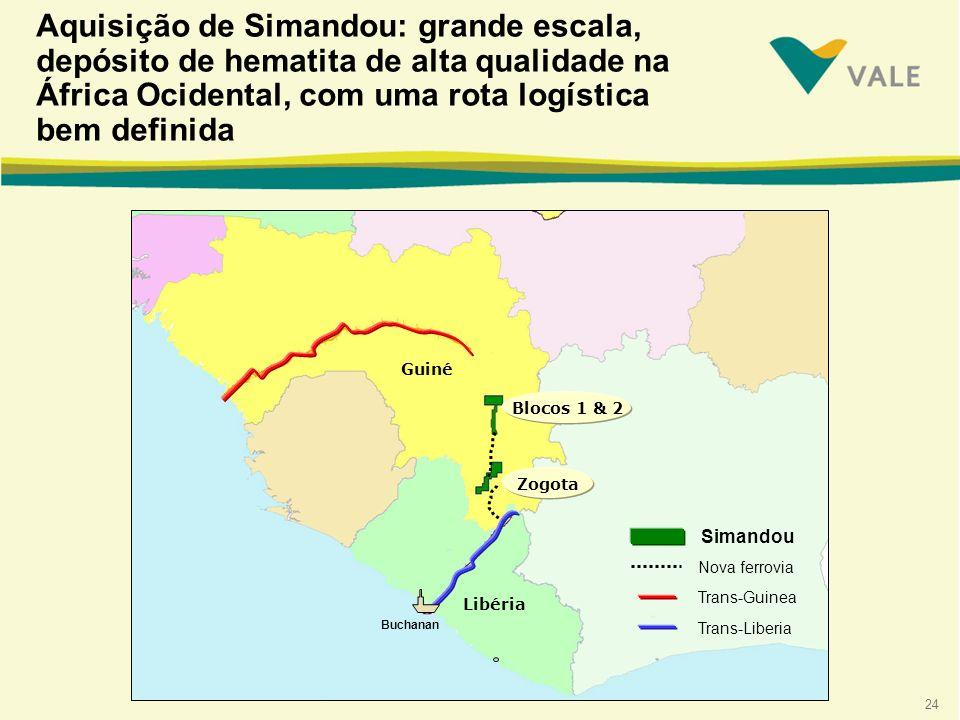 24 Aquisição de Simandou: grande escala, depósito de hematita de alta qualidade na África Ocidental, com uma rota logística bem definida Trans-Liberia Nova ferrovia Simandou Trans-Guinea Buchanan Blocos 1 & 2 Zogota Libéria Guiné