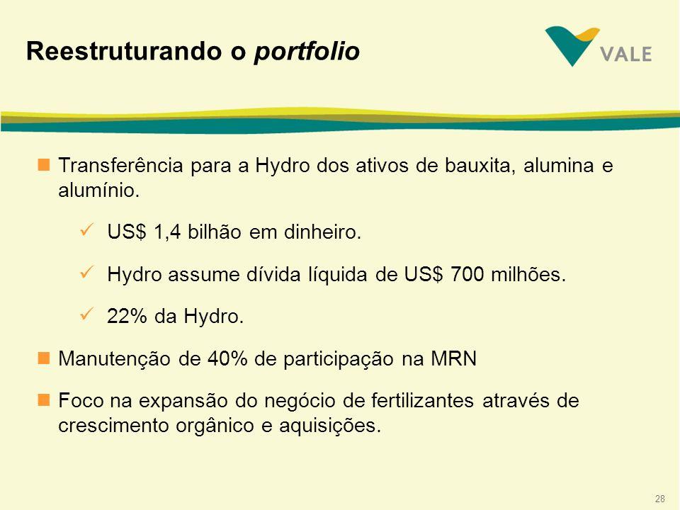 28 nTransferência para a Hydro dos ativos de bauxita, alumina e alumínio.