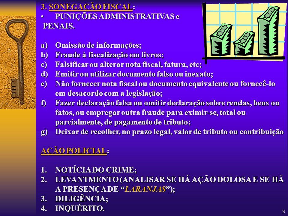 3 3. SONEGAÇÃO FISCAL: PUNIÇÕESPUNIÇÕES ADMINISTRATIVAS e PENAIS. a)Omissão a)Omissão de informações; b)Fraude b)Fraude à fiscalização em livros; c)Fa