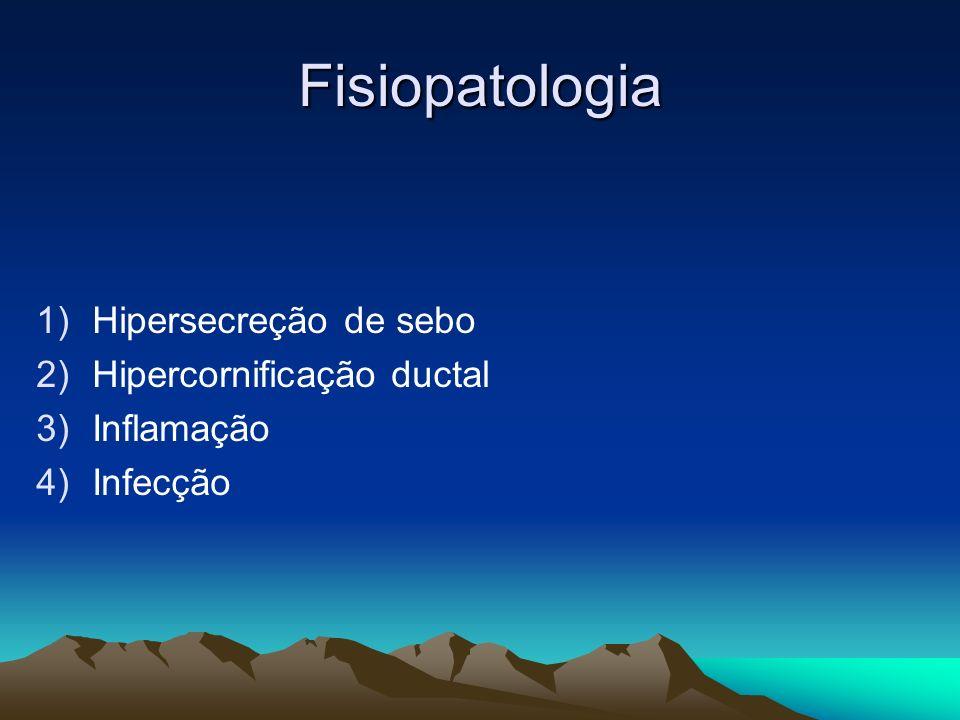 Fisiopatologia 1)Hipersecreção de sebo 2)Hipercornificação ductal 3)Inflamação 4)Infecção