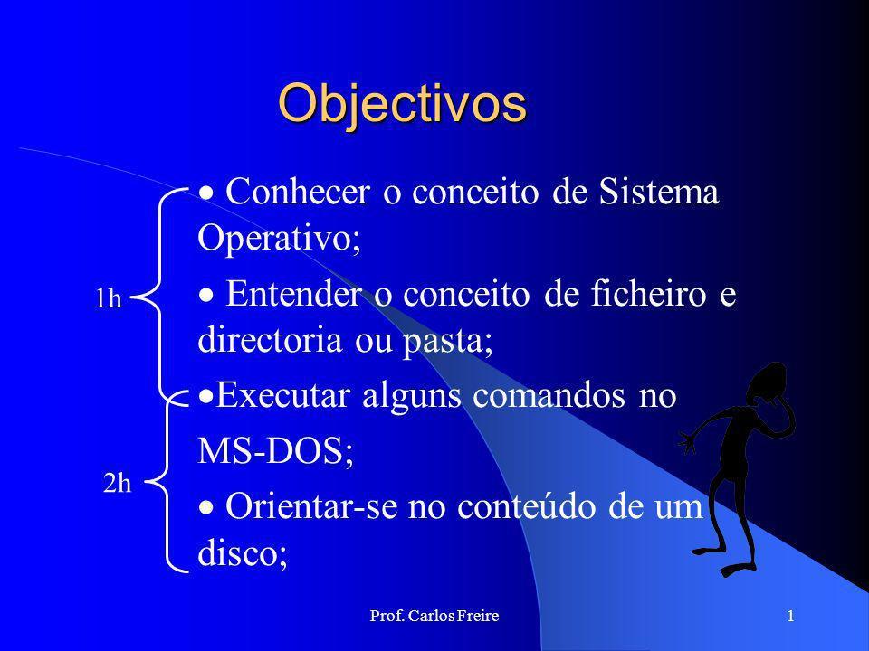 Prof. Carlos Freire1 Objectivos Conhecer o conceito de Sistema Operativo; Entender o conceito de ficheiro e directoria ou pasta; Executar alguns coman